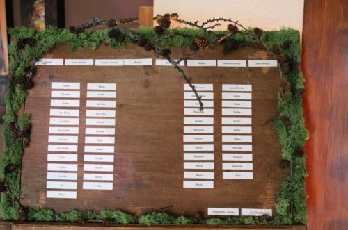 Zasadací poriadok drevený